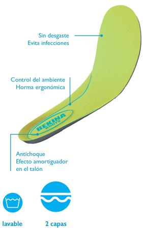 Plantilla ergonómica Ref. B111/9980P912  8856